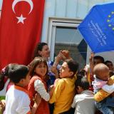 Eu Supports Migration Management In Turkey