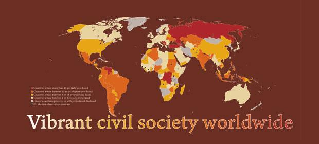 vibrant civil society