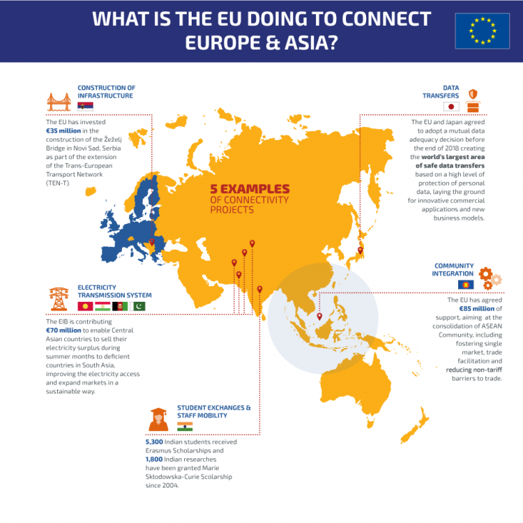 Map Of Asia 800.Eu Steps Up Its Strategy For Connecting Europe And Asia Eu